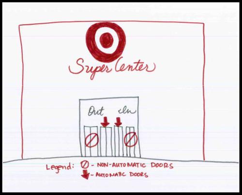 Target Super Center entrance